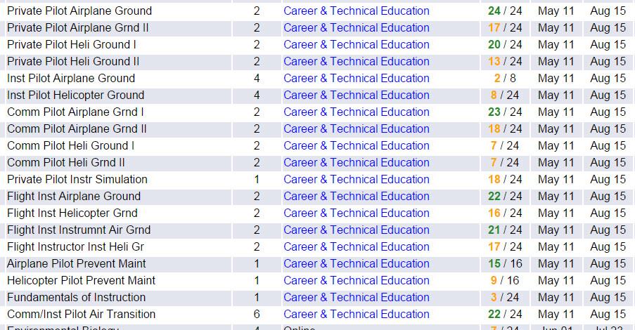 Aviation enrollment summer 2015