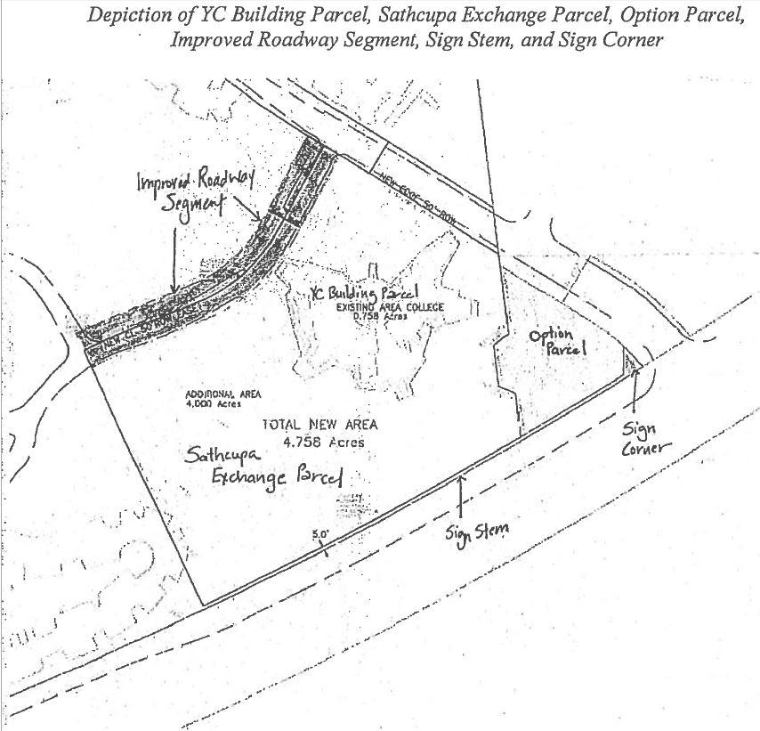 Sketch of land transfer