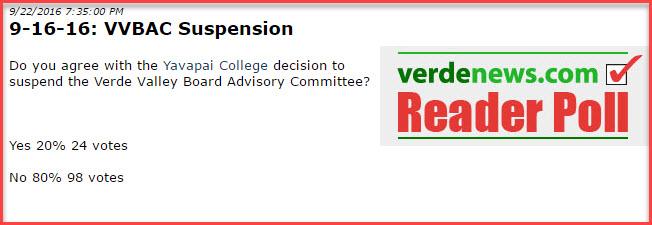 verde-independent-poll-on-suspension-of-vvbac