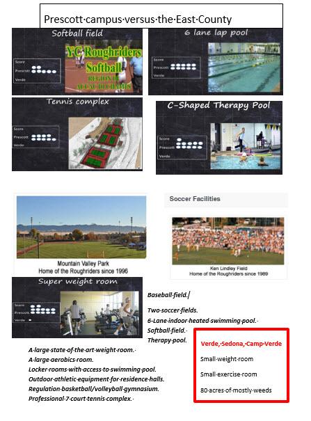 comparing athletic facilities