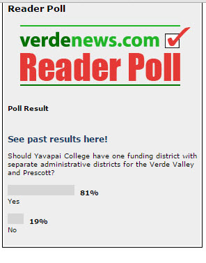 verde independent feb 2016 poll results so far